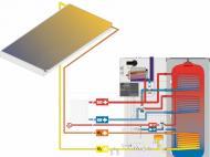 Schema Q-Solar druk